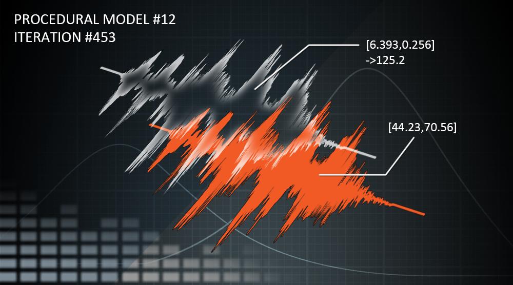 banner_procedural-model-testing