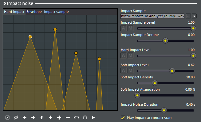 Impact Noise